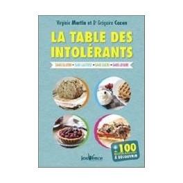 LA TABLE DES INTOLANTS