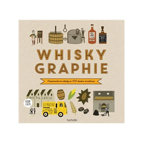 WHISKYGRAPHIE