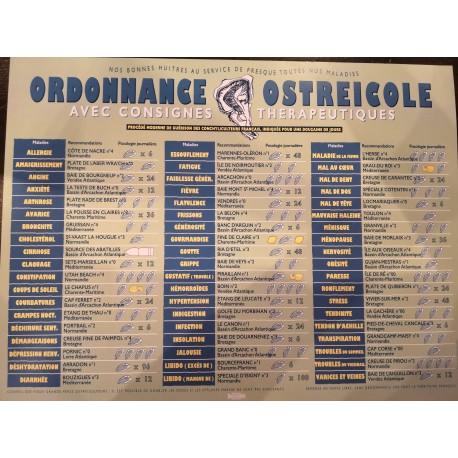ORDONNANCE OSTRICOLE avec consignes therapeutiques