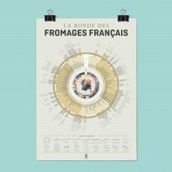 AFFICHE LA RONDE DES FROMAGES FRANÇAIS